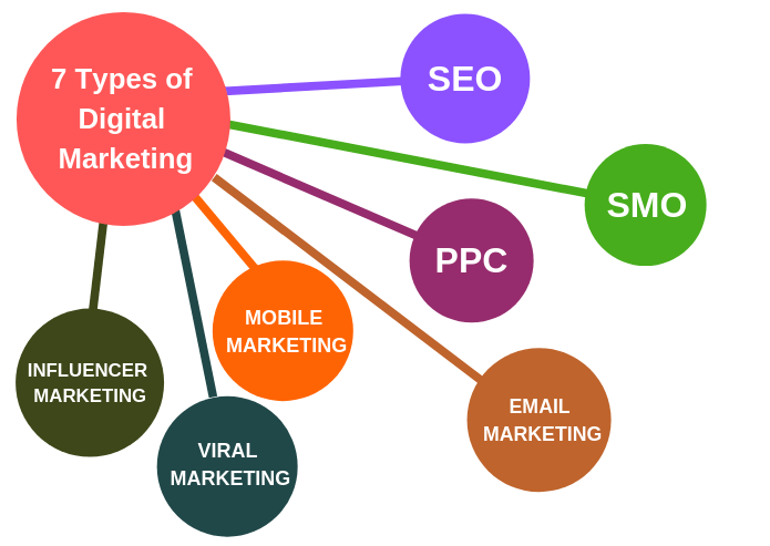 DigitalMarketing2